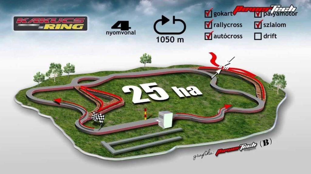 Kakucs-ring autó-versenypálya